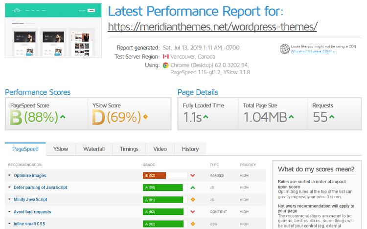 gtmetrix results