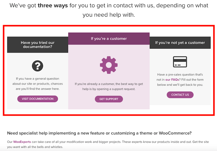 WooCommerce Customer Support Cover Page